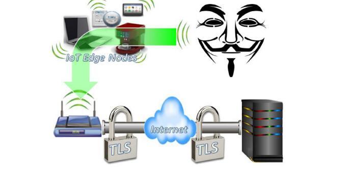智能连接物联网边缘节点的安全性分析