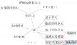 【新專利介紹】一種磁感應智能水表