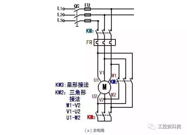 接线图    plc的输入信号:启动按钮sb1,停止按钮sb2,热继电器常开触点