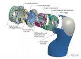 库卡协作机器人iiwa和传统机器人KR内部结构解析