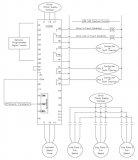 VFD和PLC都得益于处理器技术和存储器容量的进...