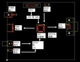 如何做好高速PCB信号流向处理