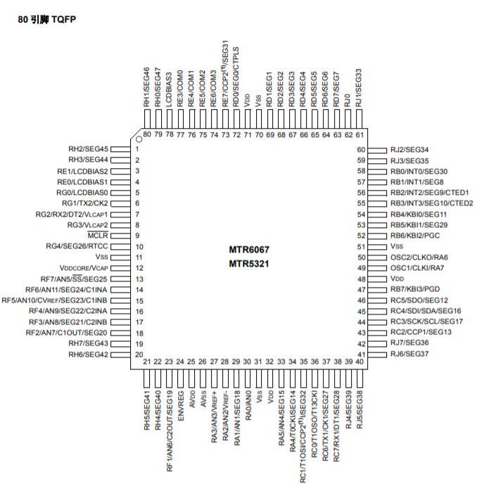 MTR6067/5321产品手册免费下载.pdf