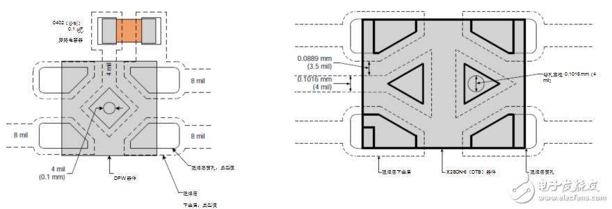基于X2SON封装的PCB布局限制