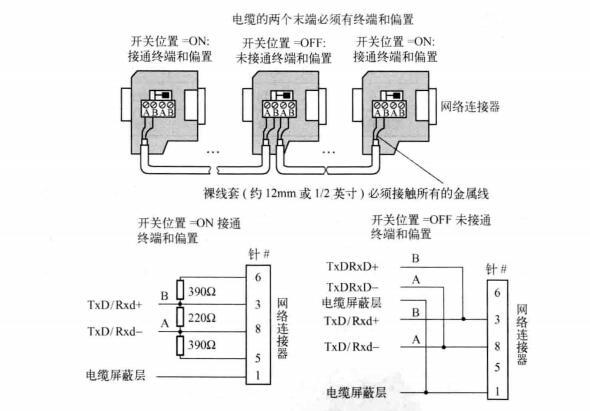 学触摸屏、PLC与变频器综合应用.part5免费下载