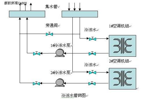 采用PLC配置为株洲硬质合金厂空调系统制定设计方案