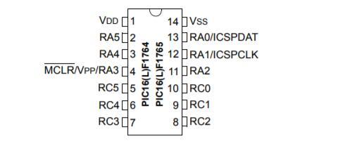 PIC16(L)F1764/5/8/9产品手册免费下载.pdf