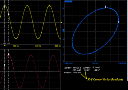 示波器自动测量参数提供最精确的测量