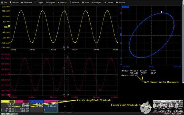 轨迹和显示光标读数字段的 X-Y 光标图片