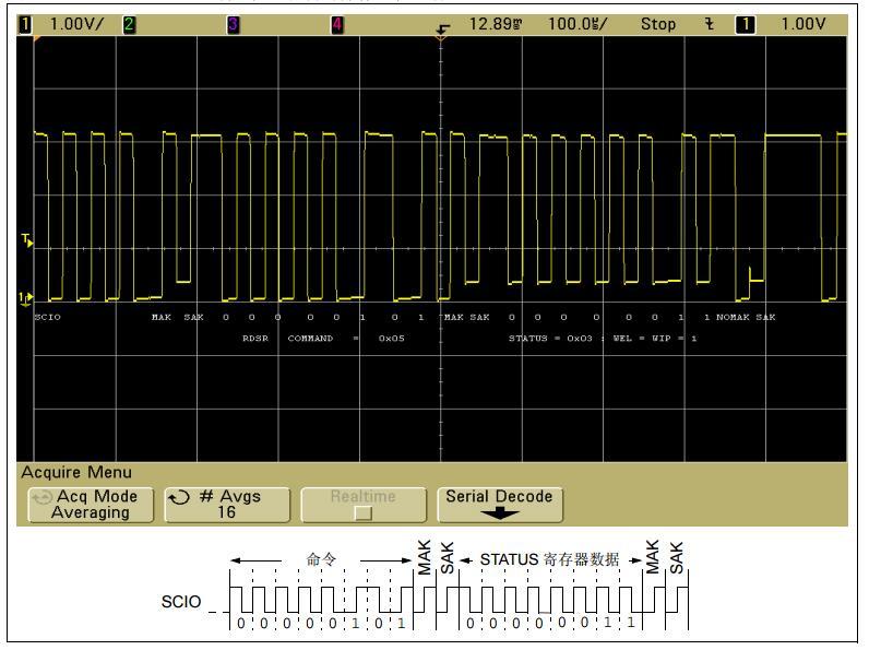 AN1186手册之使用C语言和定时器连接MSP430MCU和兼容UNI/O总线的串行EEPROM