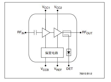 2.4 GHz高功率及高增益功率放大器??镾ST12LP08A产品手册