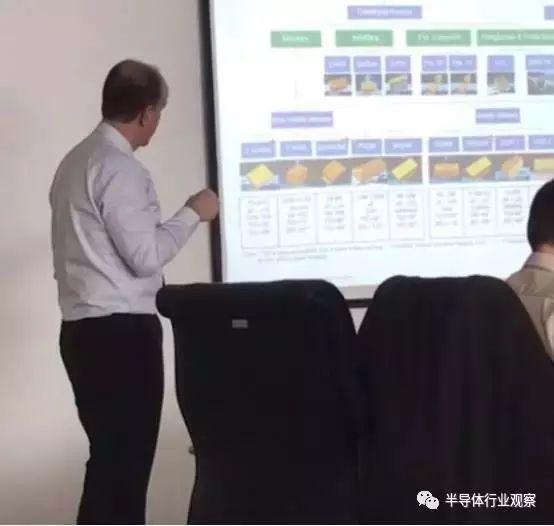 瓦森纳协议对中国禁运的先进设备和技术盘点