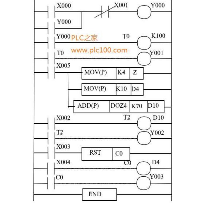 一步一步学PLC编程(三菱GXDeveloper)part3 (1)