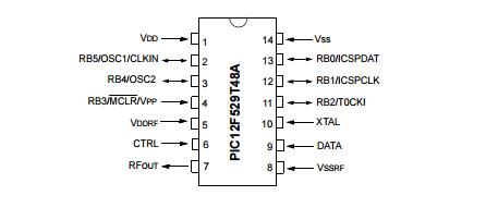 PIC12F529T48A产品手册免费下载