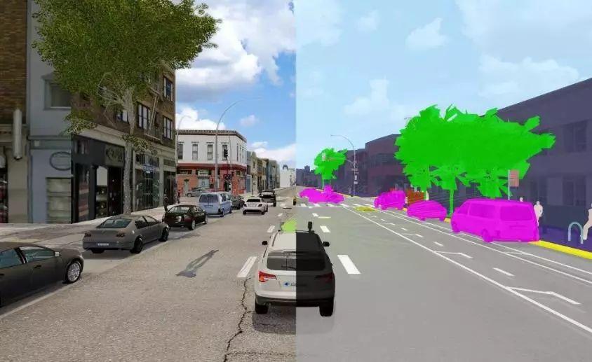 验证自动驾驶汽车的性能及功能扩展性