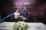 小鹏汽车成为国内首家预定德赛西威最新款自动驾驶域...