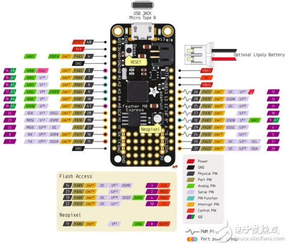 Adafruit 的 Feather M0 Express 开发板图片