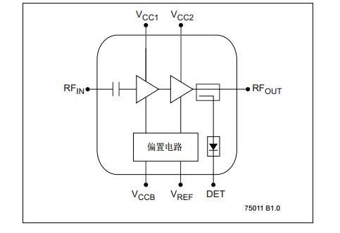 2.4GHz高功率及高增益功率放大器之SST12LP07A产品手册