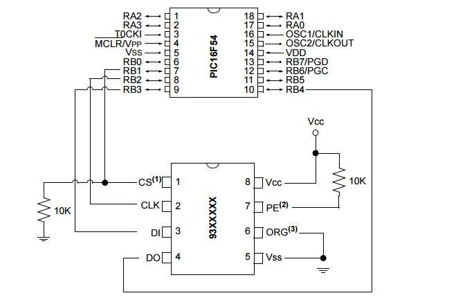 AN993中文手册之Microwire串行EEPROM和PIC16单片机的接口设计