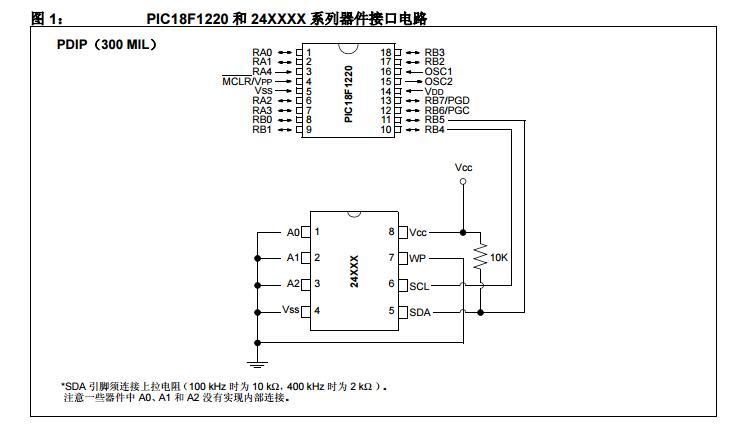 AN995中文手册之使用C18编译器和MSSP模块进行SPI EEPROM与PIC18单片机的接口设计