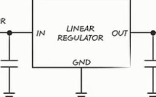 电路板级技术测量和改善纹波及抑制尖峰干扰的方法