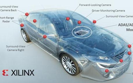 戴姆勒携手Xilinx驱动人工智能汽车应用