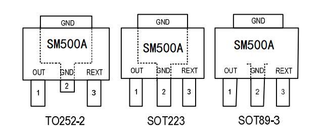 单通道LED线性恒流控制芯片SM500A中文手册免费下载.pdf