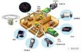 无线射频识别(RFID)系统在工业领域的广泛应用!
