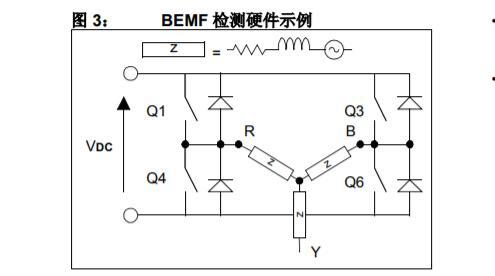 dsPIC30F在无传感器BLDC控制中的应用