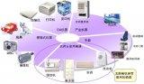 无刷电机的变频器控制原理及解决方案
