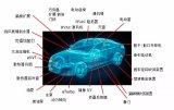 电动汽车时代,你需要更进一步了解强大的电动机!