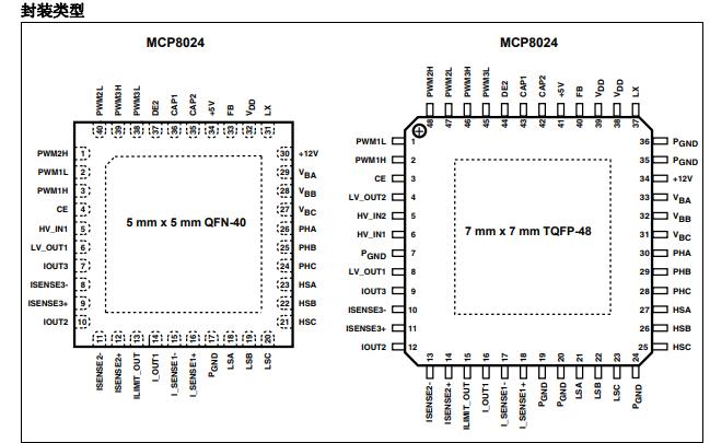 MCP8024三相无刷直流功率模块的详细中文数据手册免费下载