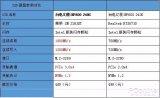 台电幻影NP800测试 主打PCIe通道的高性能...