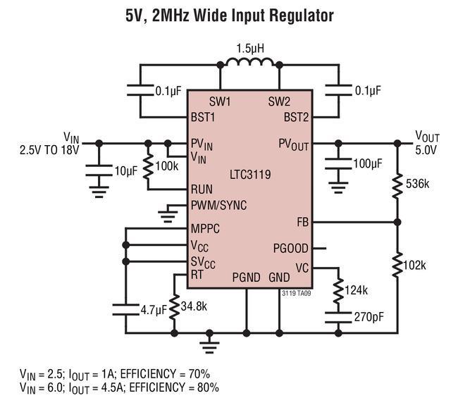 18V、5A、同步降壓-升壓型DC/DC轉換器L...