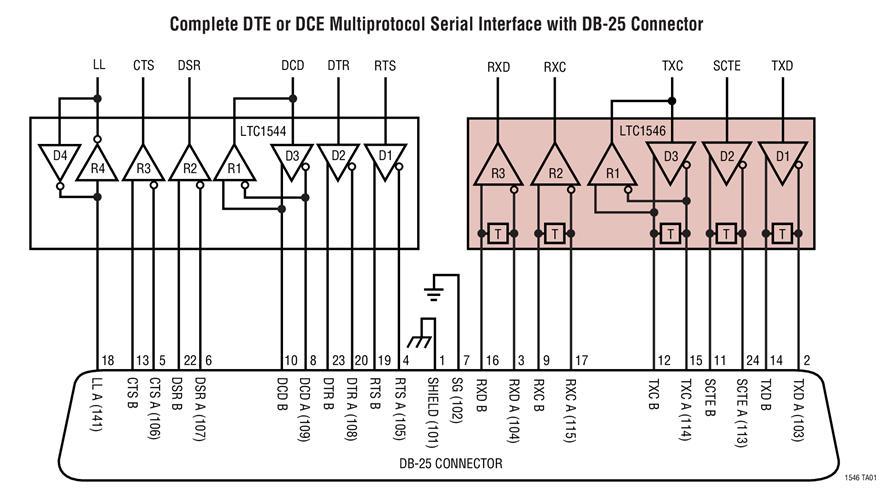 帶有片上電纜終端的多協議收發器LTC?1546
