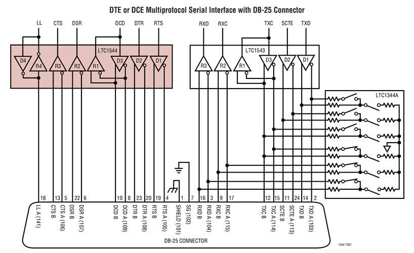 有四個驅動器/四個接收器的多協議收發器LTC?1...