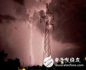 大大提高了电网抵御雷电的动态防雷系统