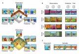 在设计PCB图时我们应注意什么?
