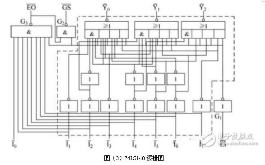 八路智力竞赛抢答器设计的详细中文资料概述