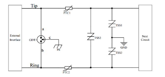 RJ11接口防护方案电路图及电路保护器件作用分析