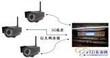 飞思卡尔I.MX27机器人视频监控系统设计