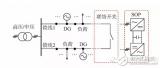 SOP配电网柔性互联技术的应用和发展