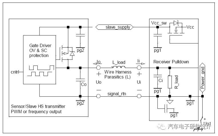 电气接口的离散输出高边驱动的详细资料概述