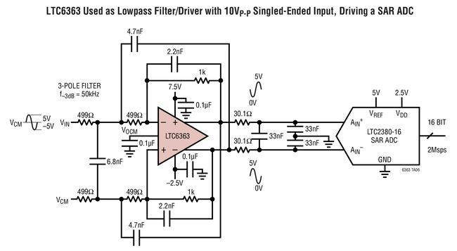 精準、低功率、軌至軌輸出、差分運算放大器LTC6...