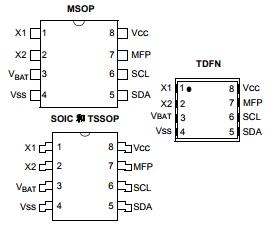 基于MCP79410/MCP79411/MCP79412惟一 ID 及电池切换功能的 I 2C实时时钟 / 日历