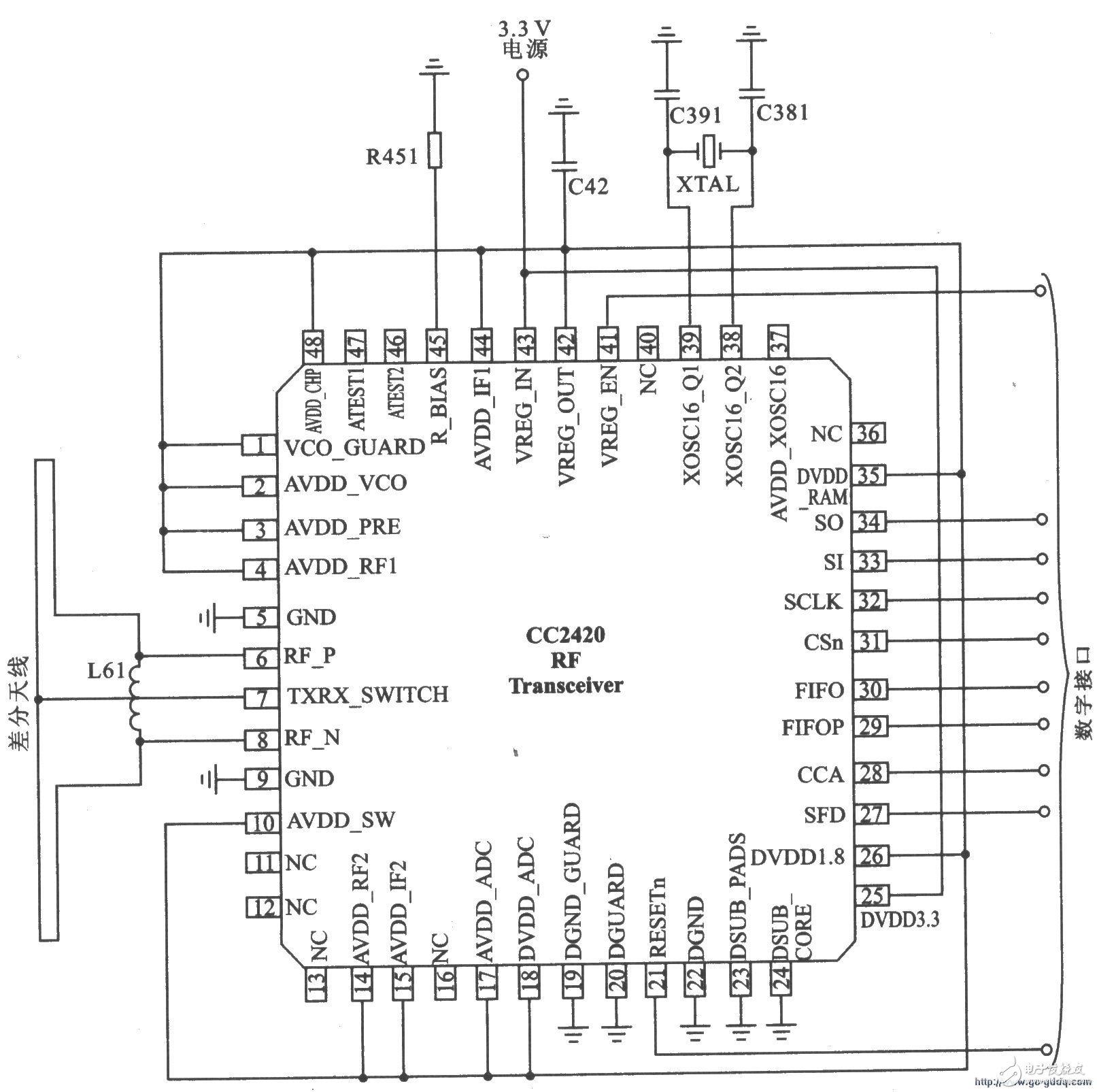 直接扩频DSSS收发器CC2420的应用电路