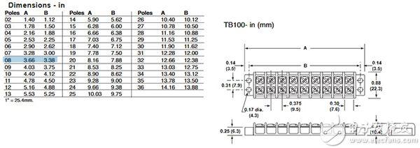 Eaton 的 Magnum TB100 系列尺寸规格图片