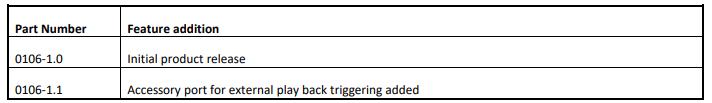 LIDMX4 PRO接口的详细介绍和应用的资料概述