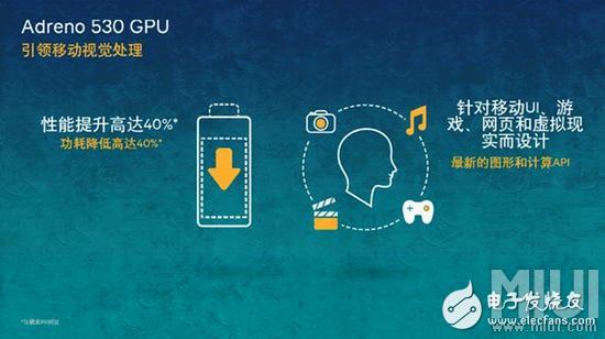 CPU小常识,教你如何判断一颗CPU的性能