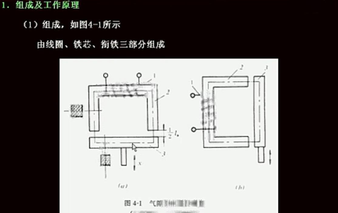 介绍传感器与检测技术应用(16)